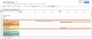 Group gantt chart